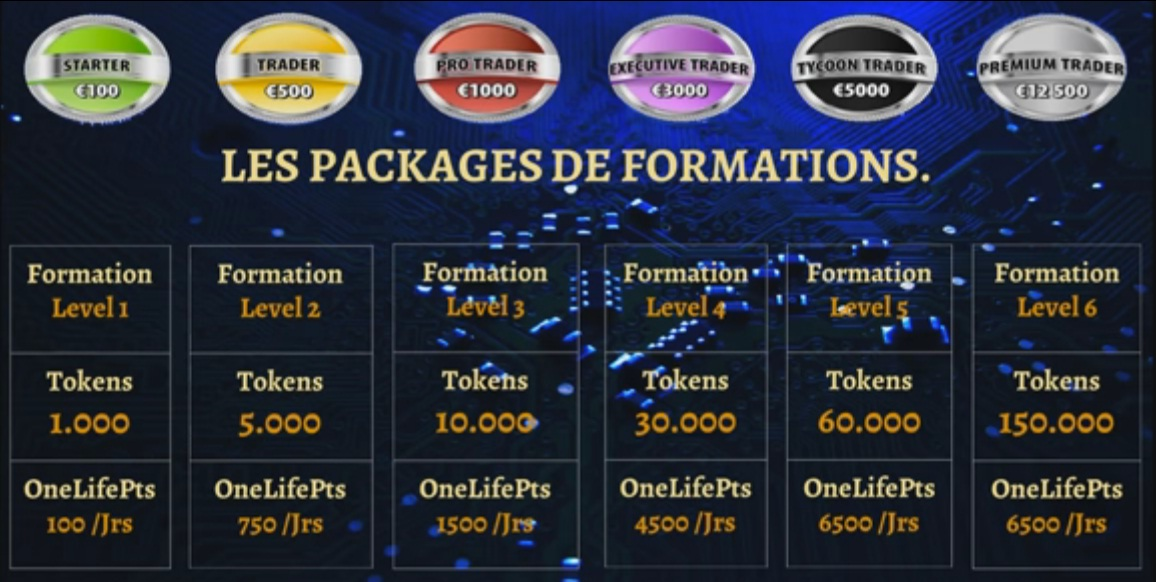 Packages Onecoin.jpg