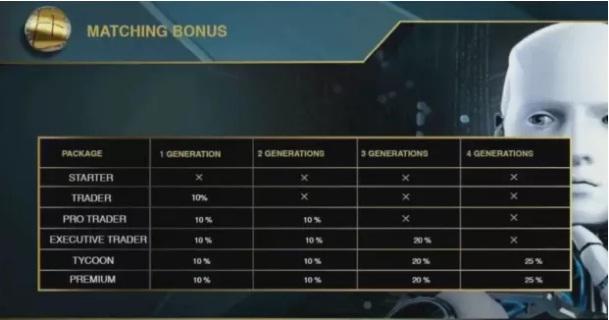 Matching Bonus OneCoin.jpg