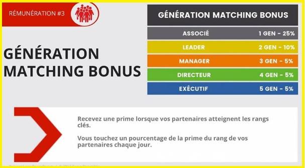 matching bonus boomeducation.jpg