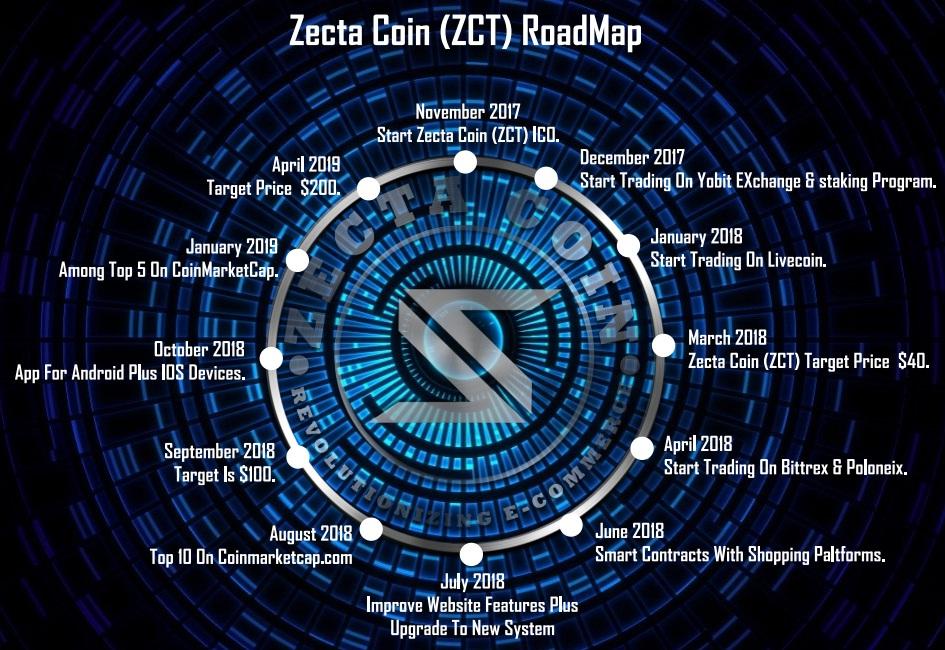 feuille de route Zecta Coin .jpg