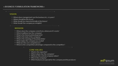 business formulation framework.jpg