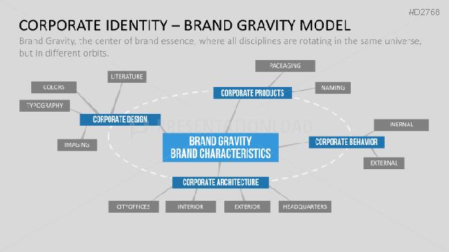 Corporate-Identity-Branding_D2768_011_16x9_EN_xl.png