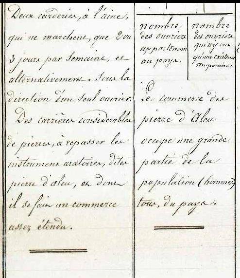 Enquête 1848 pierre d'Aleu.PNG