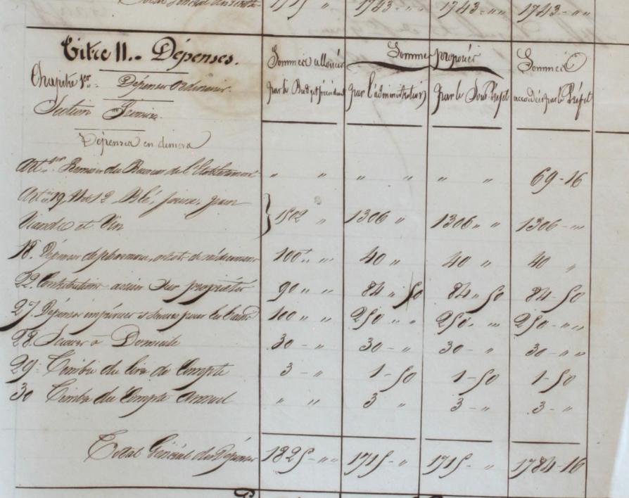 dépenses du bureau en 1842 Massat.PNG