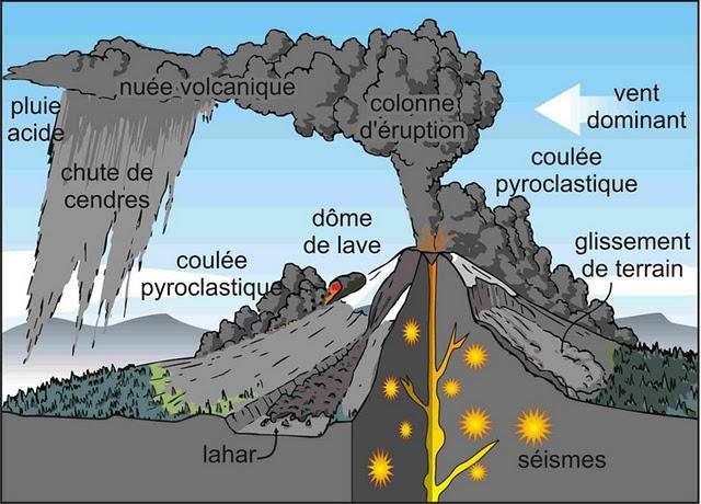 schema_volcan.jpg