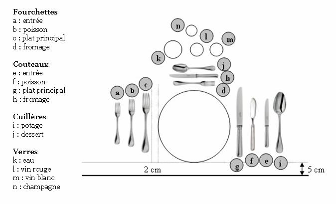 table-dressee.jpg