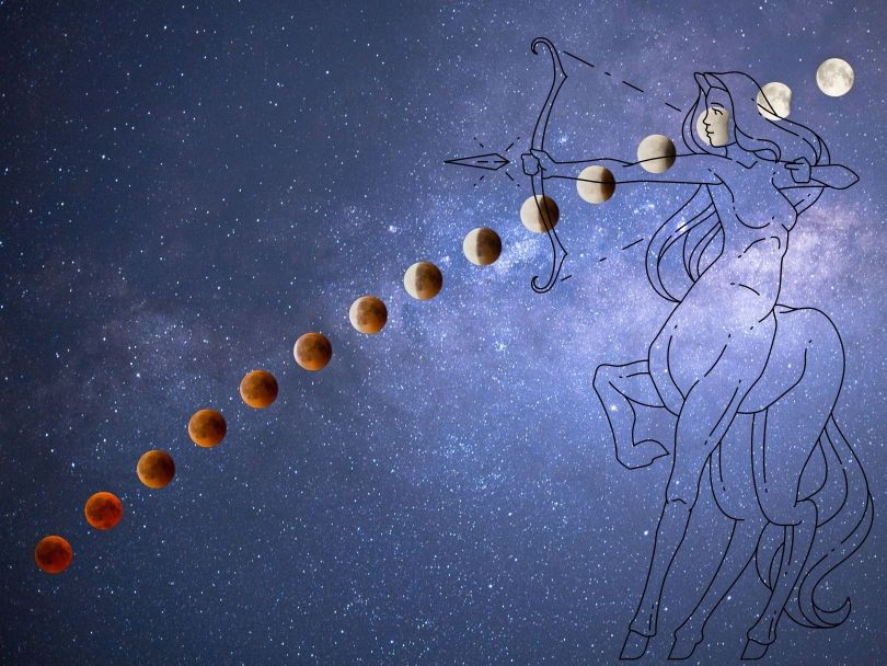 blood-moon-eclipse-may-2021-astrology.jpg