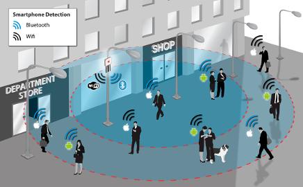 bluetooth_street_wifi_bt_shops_small.png