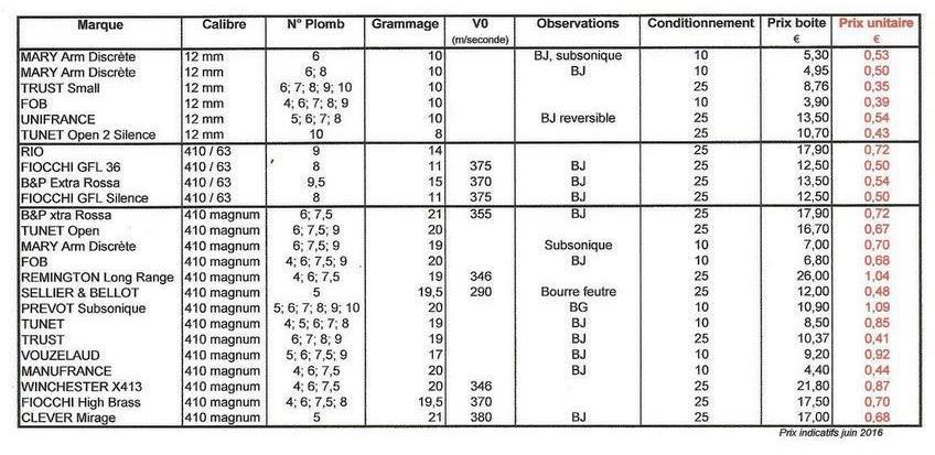 Munitions .410 (Copier)_crop.jpg