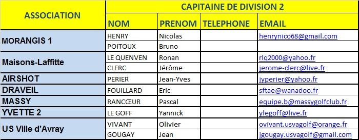 Capitaine D2.jpg