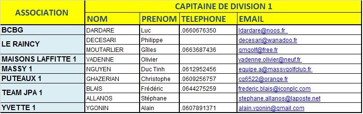 Capitaine D1.jpg