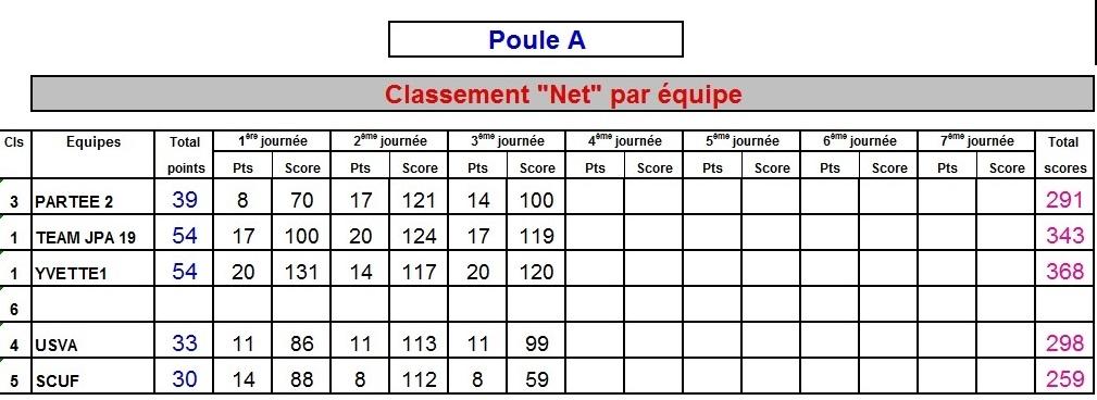 Classement_Poule A.jpg