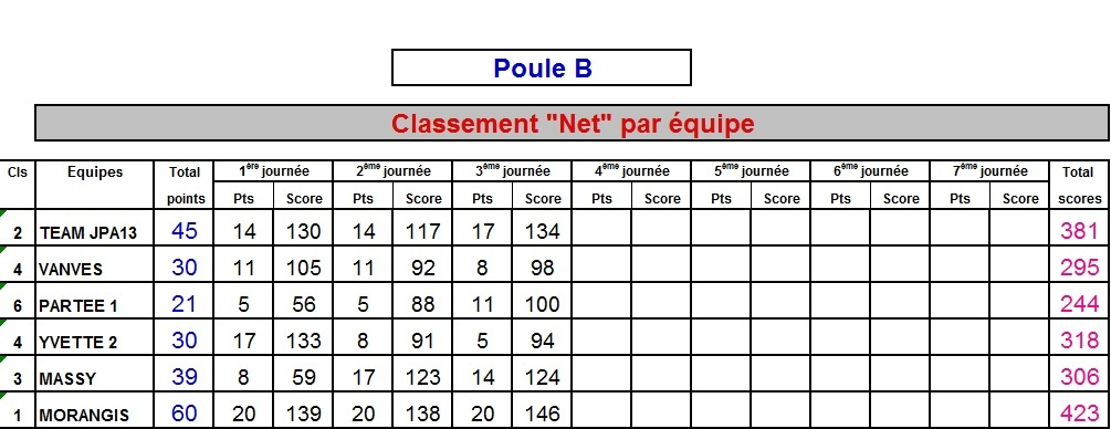 Classement_Poule_B.jpg