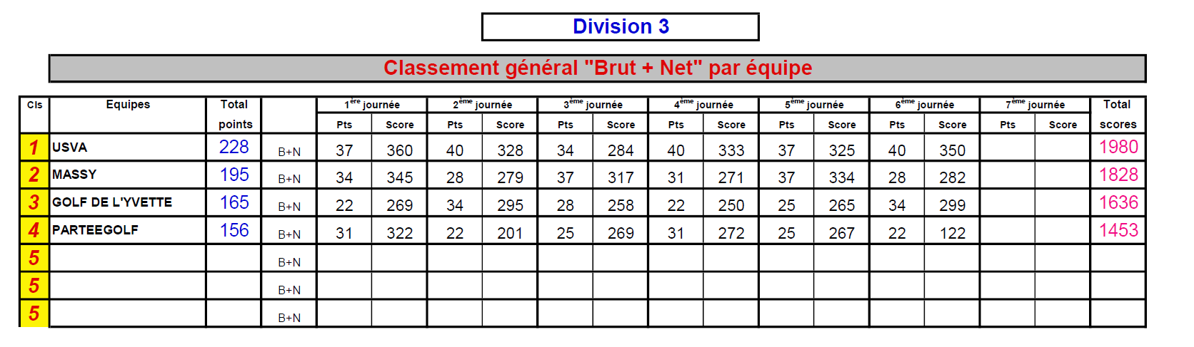 Brut et Net total.PNG