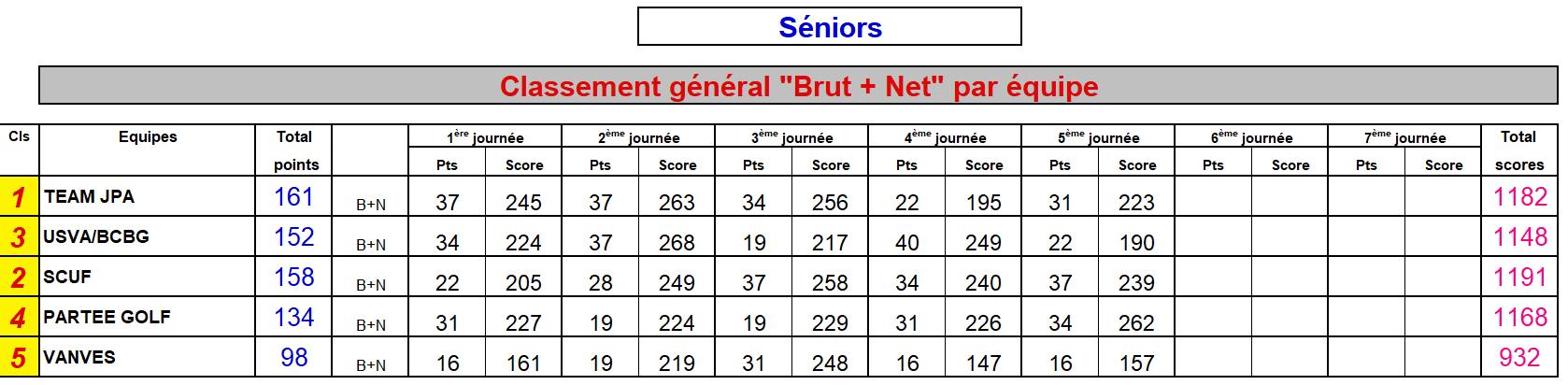 Brut et Net.PNG