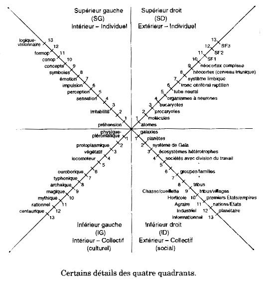 quatre quadrants.jpg