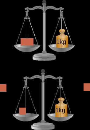 293px-Weighing.svg-balance.png
