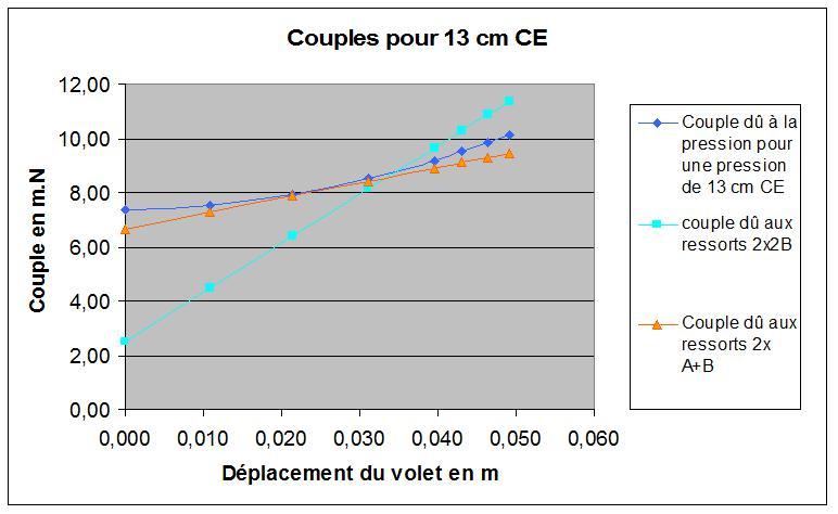 Couples pour 13 cm eau.jpg