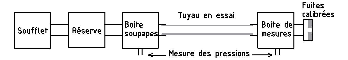Dispositif de mesure de la perte de charge.jpg
