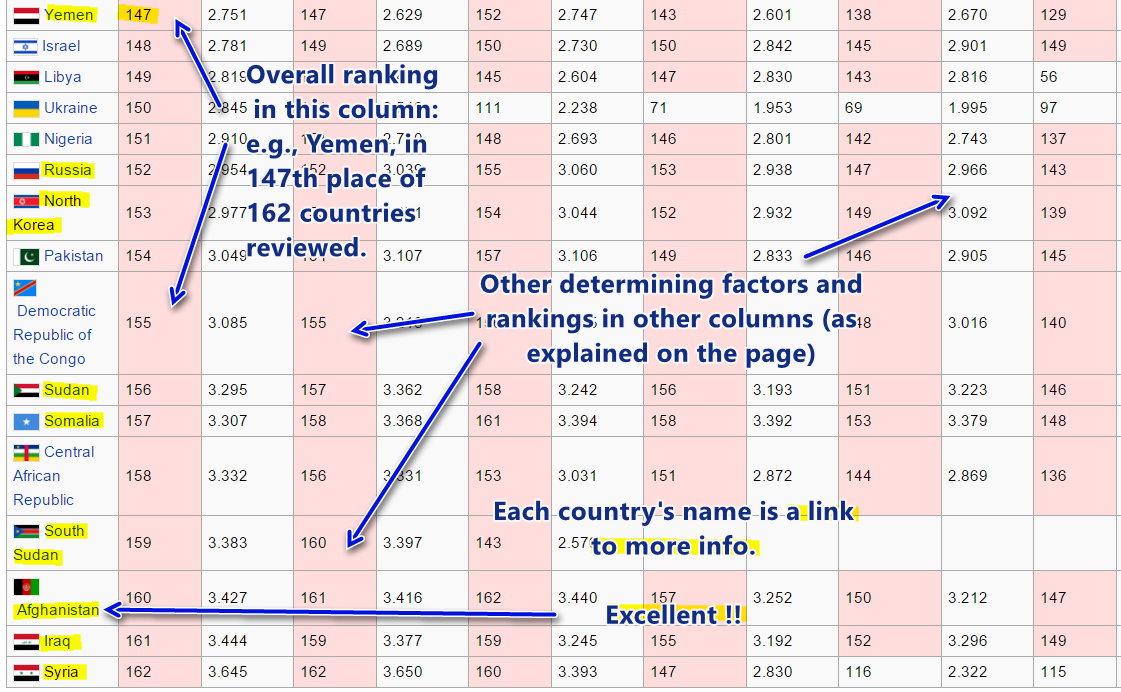 Global Peace Index Rankings.jpg
