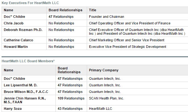 Executives and Board Members.jpg