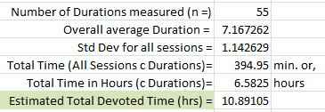 Number of durations and derived data.jpg