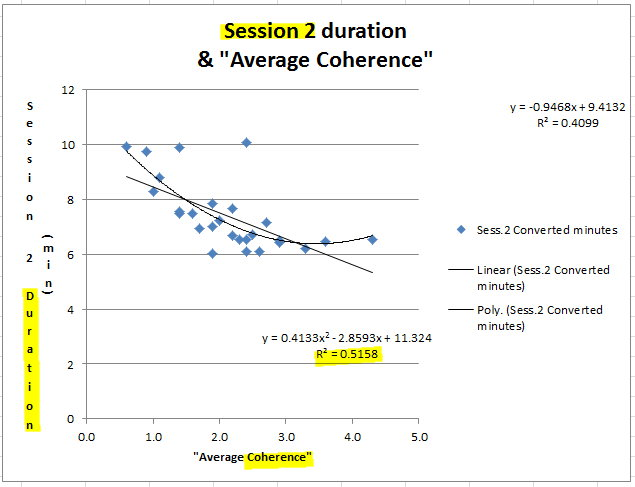 Session 2 Duration and Coherence.jpg