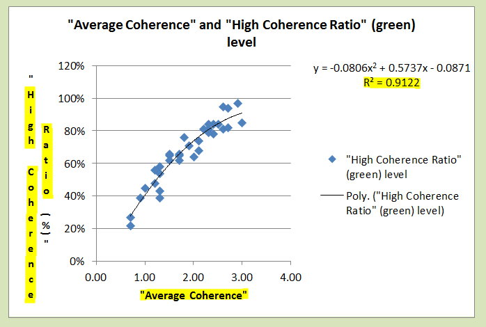 Average Coherence and High Coherence Ratio.jpg