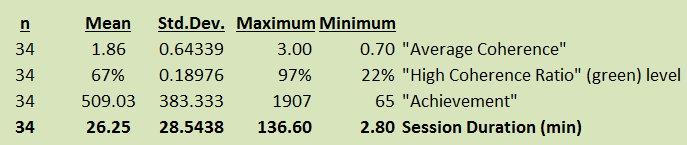 Summary Data c Duration.jpg