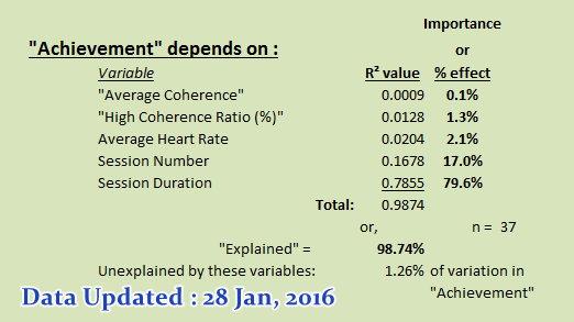 Update of 'Achievement' variables on Jan 28 2016.jpg