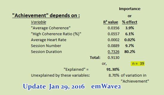 Update of 'Achievement' variables on Jan 29 2016.jpg