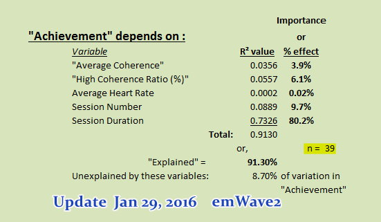 Update of 'Achievement' variables on Jan 29 2016.jpg