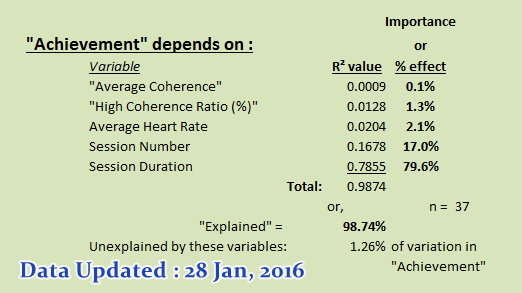 Update of 'Achievement' variables on Jan 28 2016.jpg