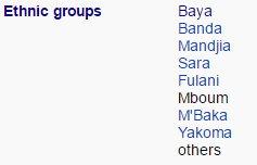 Ethnic groups.jpg