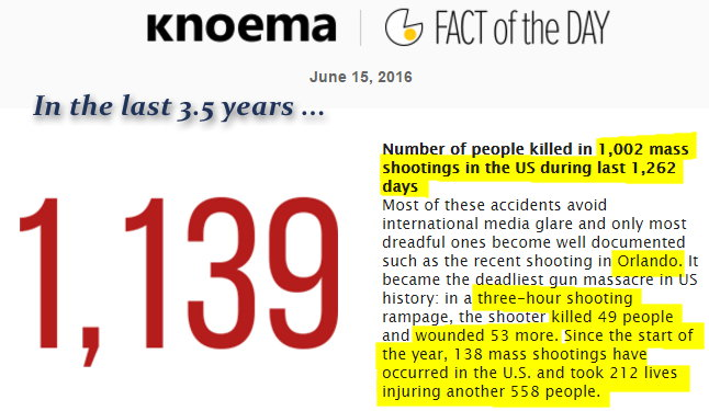 Knoema statistics on mass shootings.jpg