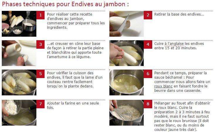 endive-jambon 003.JPG