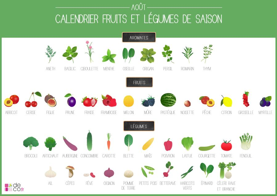 fruits & légumes - 08.JPG