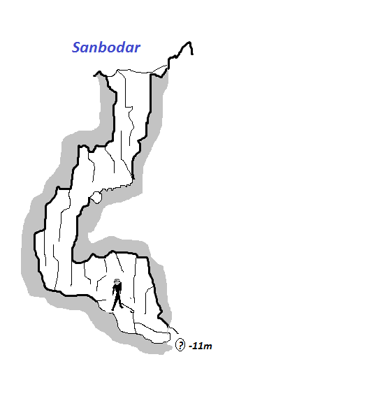 sanbodar.png