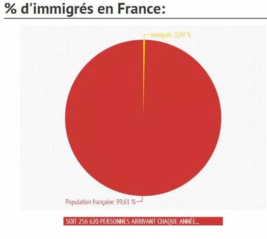 % immigrés.png