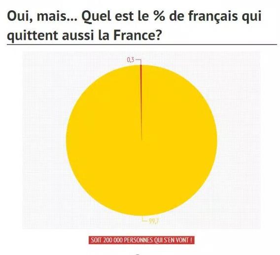 % français quittent pays.png