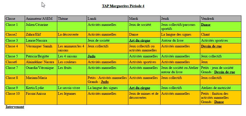 Tableau TAP Marguerites Période 4.pdf - Adobe Reader.png