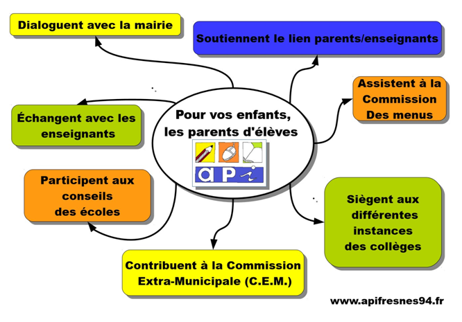 bulletin adhésion 2.PNG