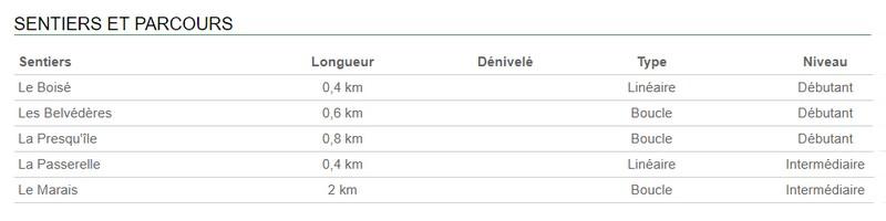 https://static.blog4ever.com/2016/03/816195/Parc-chutes-Chaudi--re---Liste-des-sentiers.jpg
