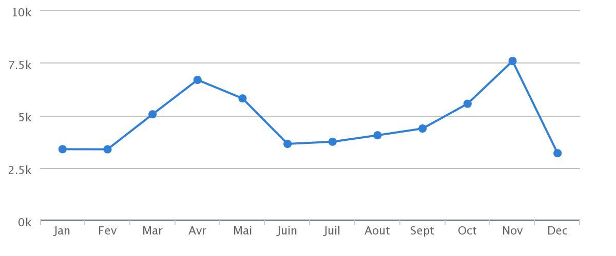 PROGRESSION.chart.jpeg-2.jpg