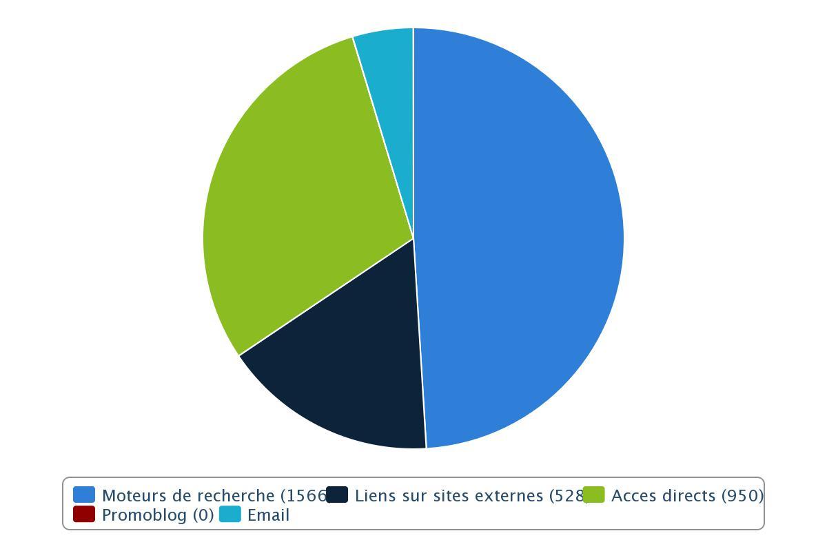 DISQUE.chart.jpeg-2.jpg