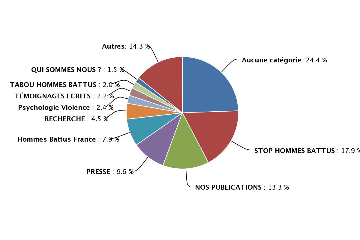 RUBRIQUES.chart.jpeg-2.jpg