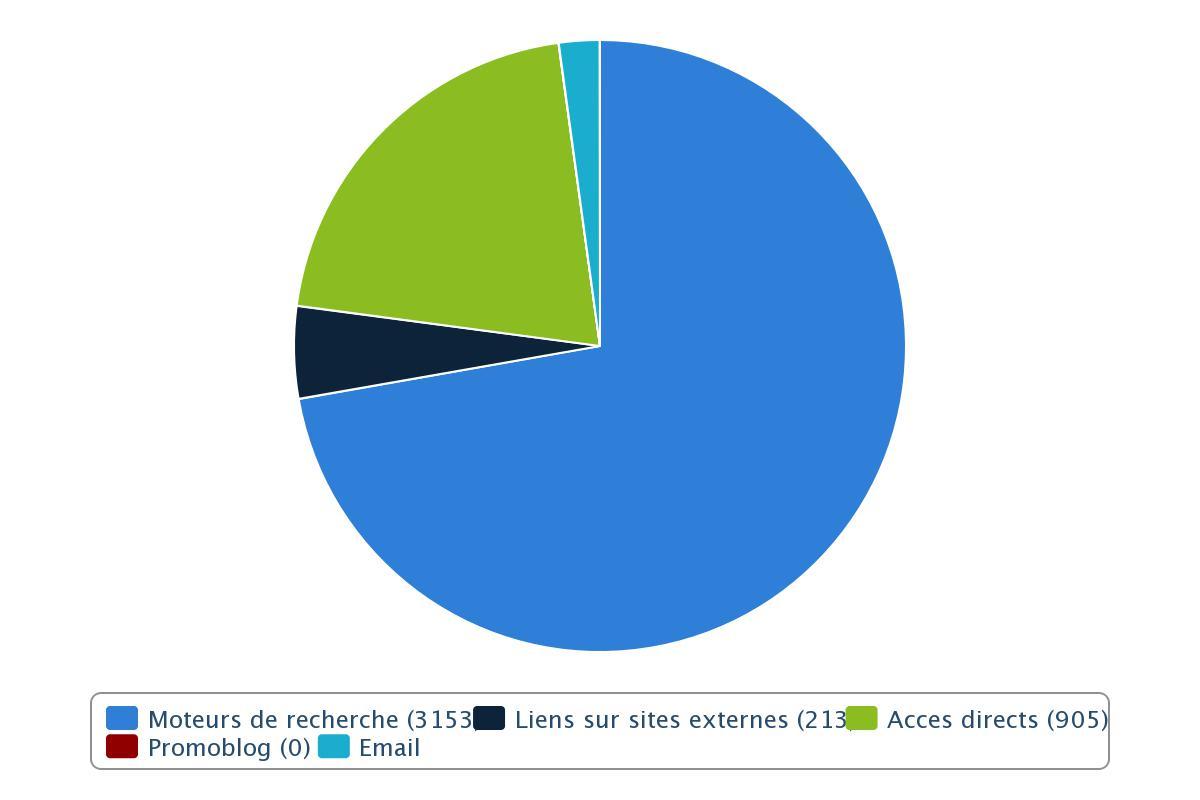 DECEMBRE.com.chart.jpeg-2.jpg