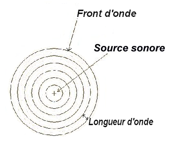 ondes.png