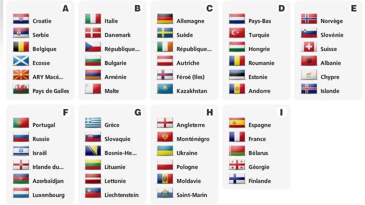https://static.blog4ever.com/2016/04/817762/Video-Groupes-France-Eliminatoires-2014.jpg