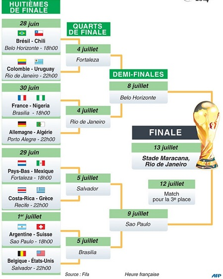 World-Cup-2014.jpg